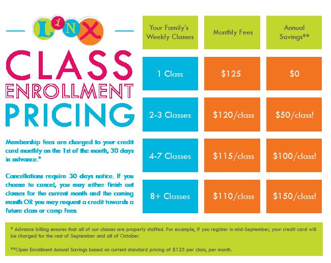 pricing linx enrichment club premier classes for kids