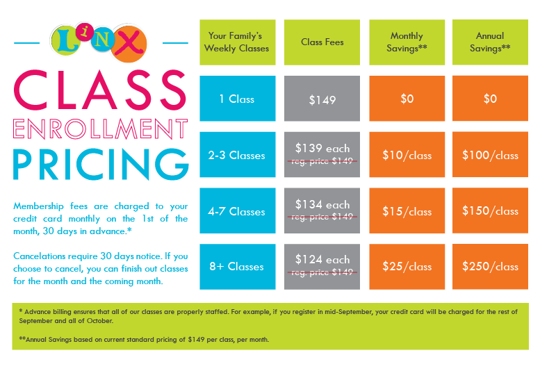 membership pricing linx classes wellesley ma linx